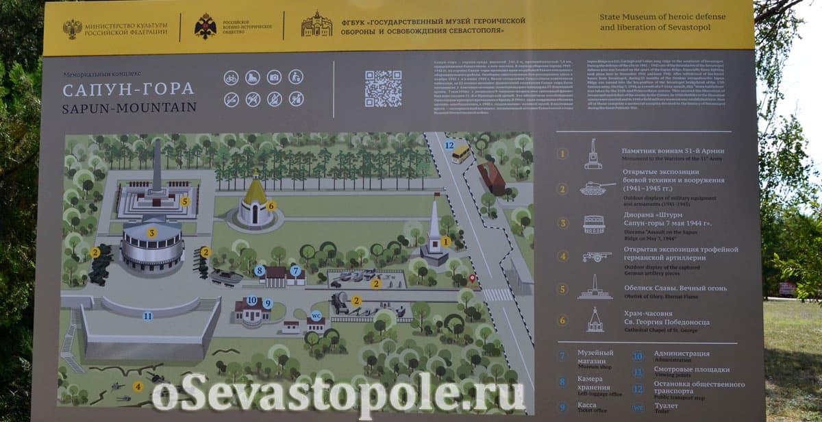 Схема мемориального комплекса на Сапун-горе