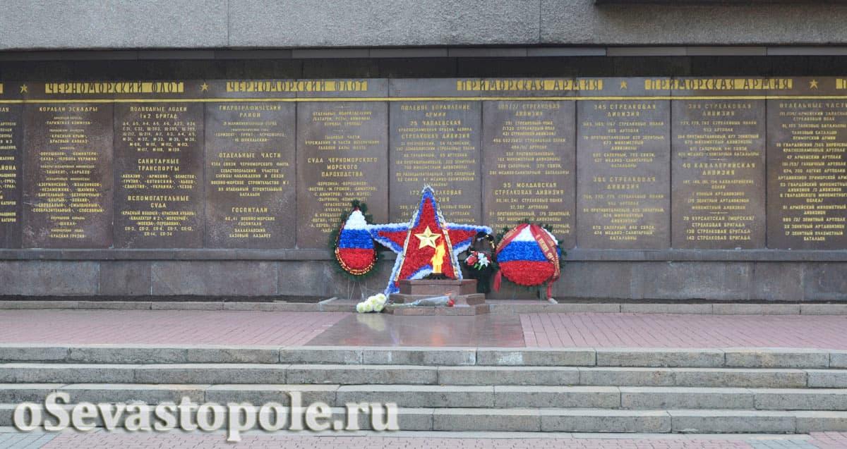 Мемориал в честь героев второй обороны Севастополя