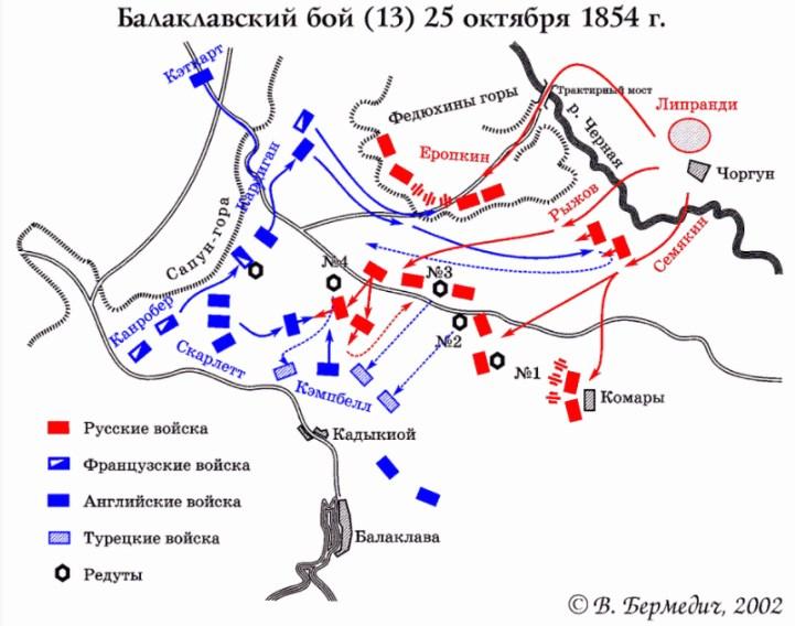 Карта-схема Балаклавского сражения.